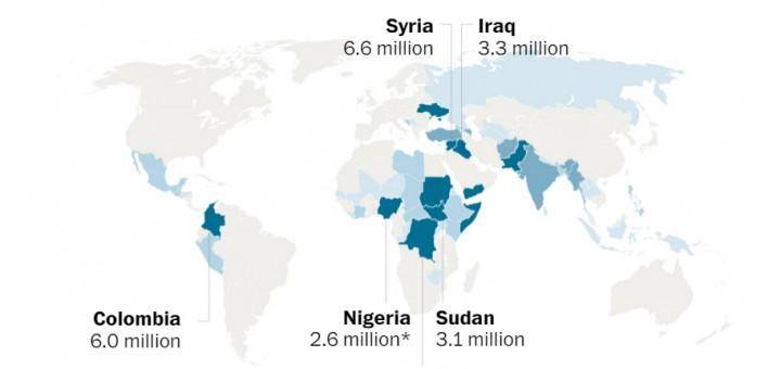 Nigeria displaced multiples