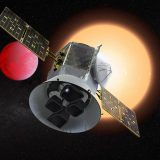 NASA TESS Telescope